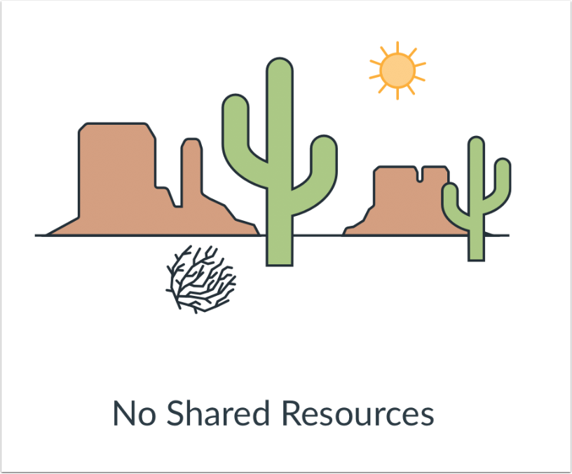 No shared resources displays a No Shared Resources page
