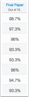 Gradebook-Percentage-Sign.png