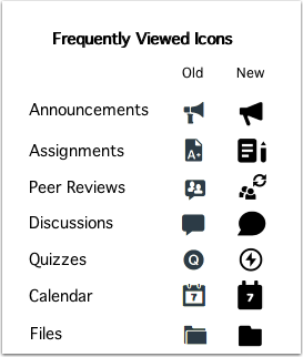 Icon-comparison.png