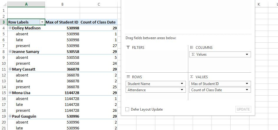 Final results of first pivot table in Excel