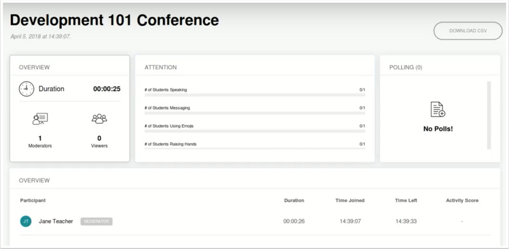 Conference statistics available for instructors