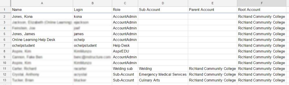 Google Sheet CSV File
