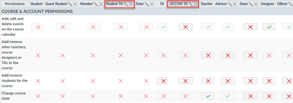 Compare Student TA and Accommodations TA