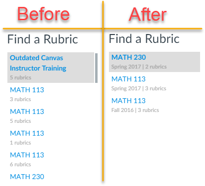 Sorting Find a Rubric Window Before and After Examples
