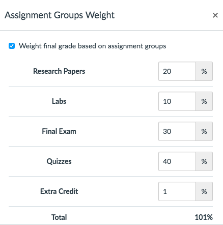 Weighted Assignment Groups that Total over 100%