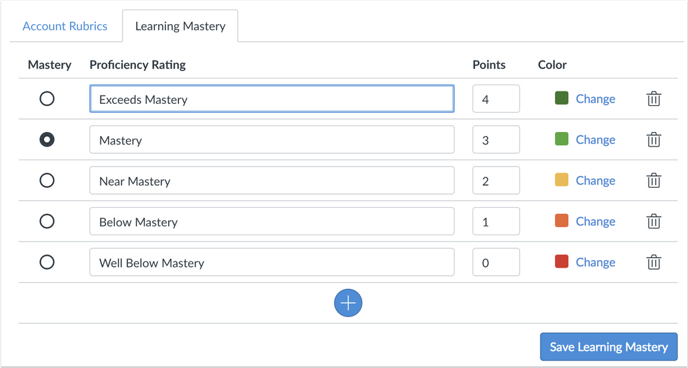 Custom learning master ratings page