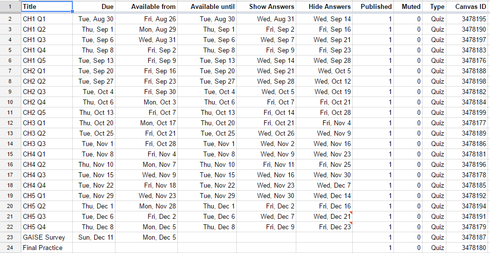 Custom Date Formats Spreadsheets