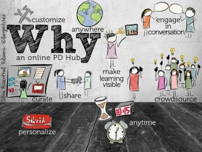 professional development hub graphic