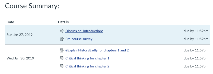 Course Summary with all and assignments