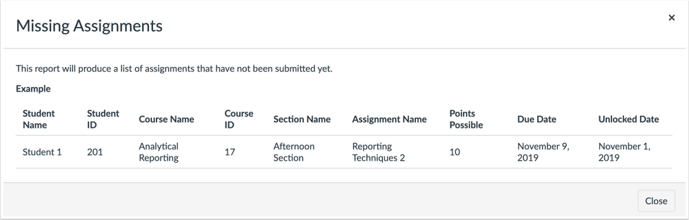 Missing Assignments Report