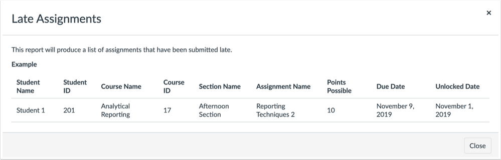 Late Assignments Report