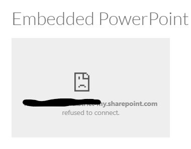 Inkedembed powerpoint refused to connect sharepoint_edit.jpg