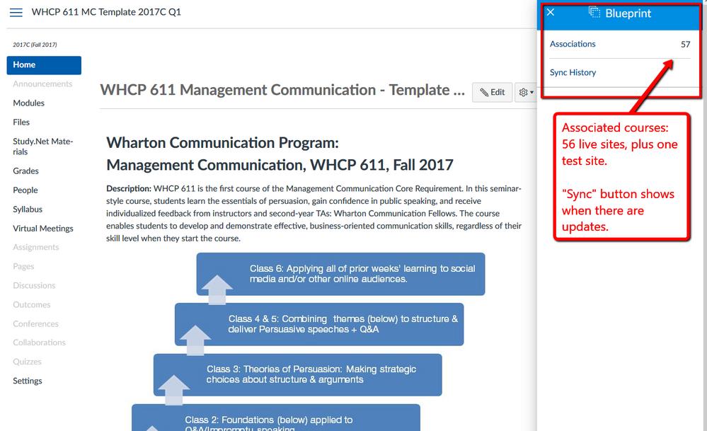 Blueprint menu for WHCP 611