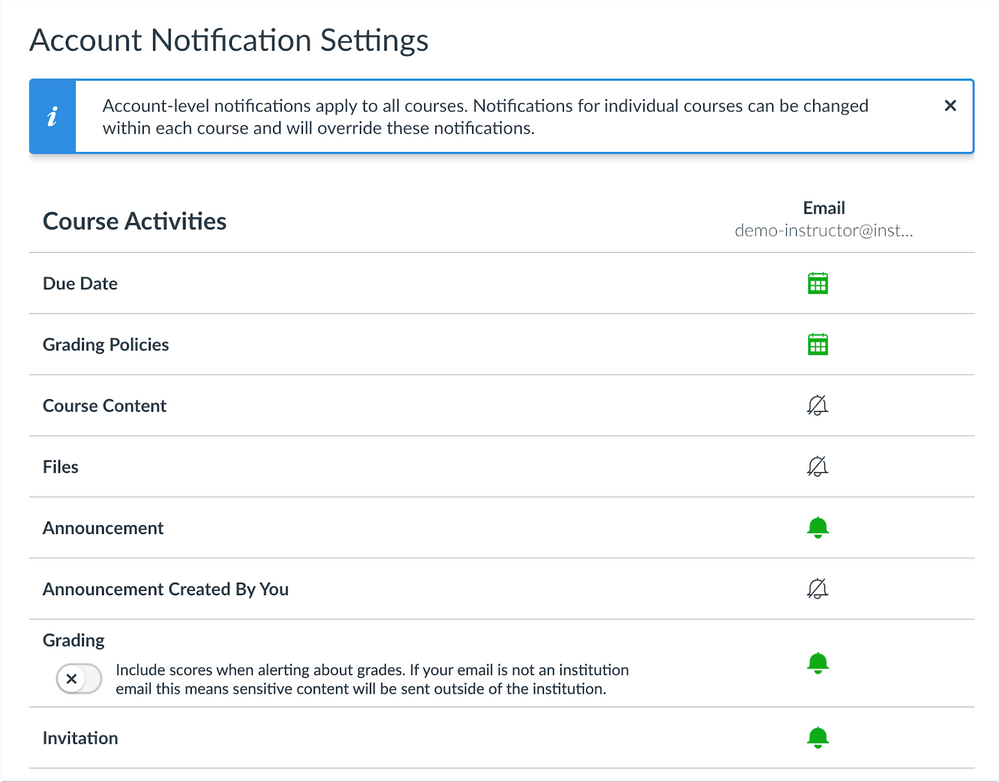 User Account Notifications Page