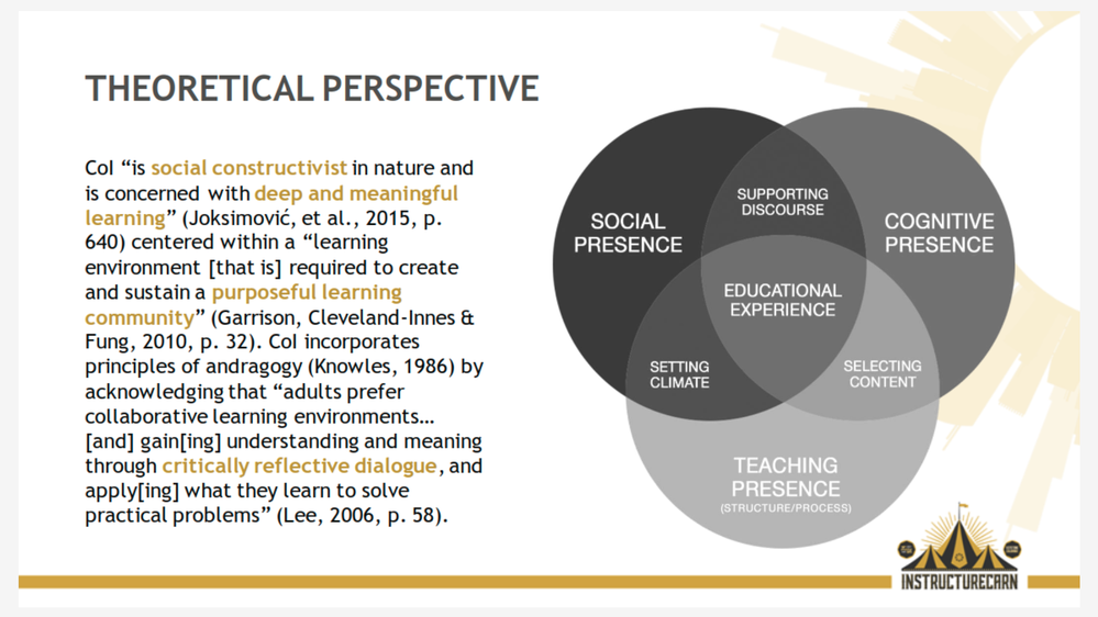 Venn diagram of educational experience