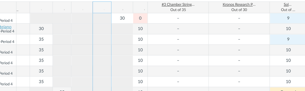 "My ""naked"" gradebook full of margins."
