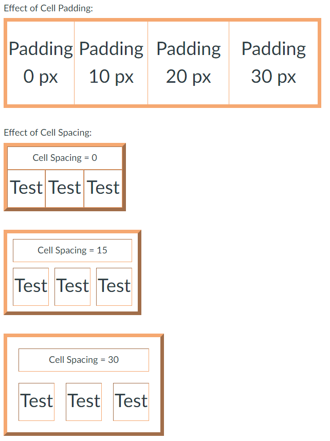 Table Padding Spacing Example.PNG