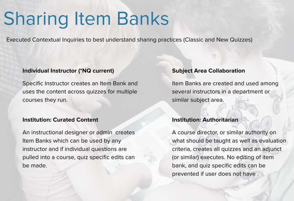 Institutional circumstances for ways of sharing Item Banks