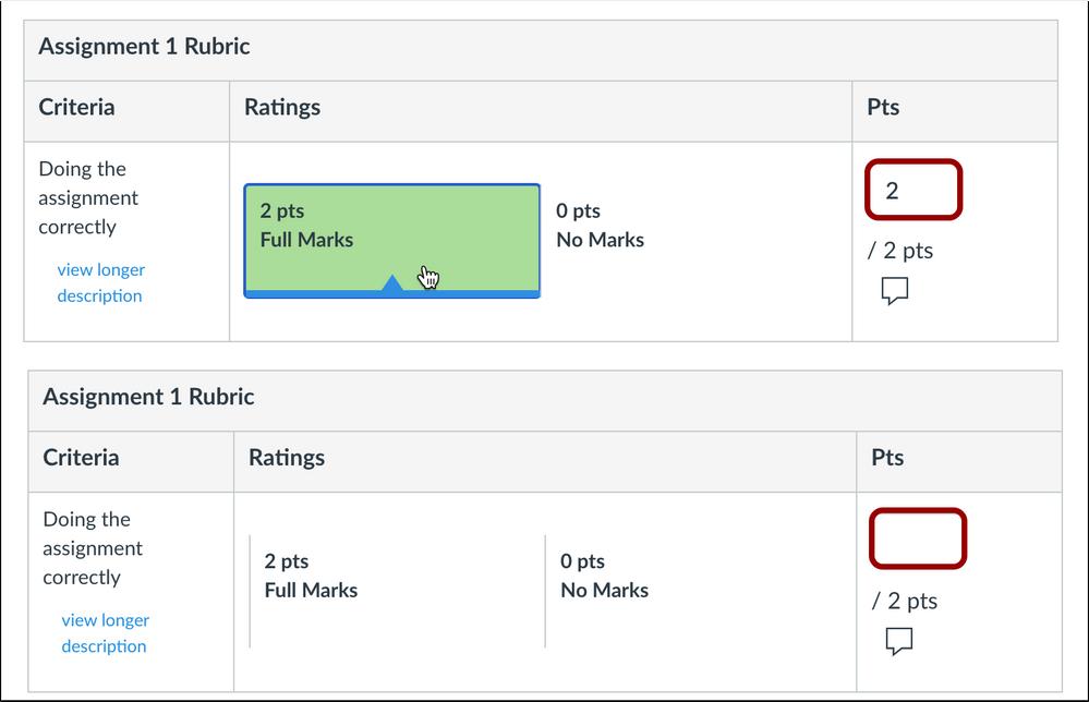 Rubric Ratings