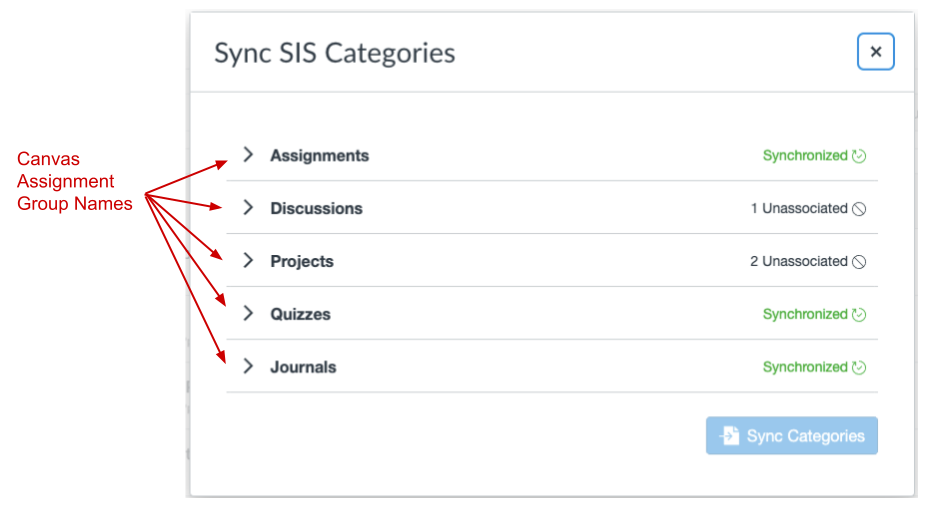 Sync SIS Categories annotated 1 (1).png