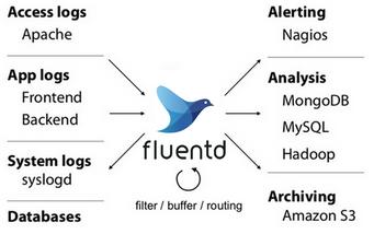 fluentd-architecture (1).png