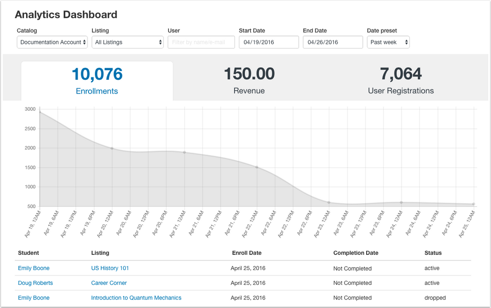 Catalog-Analytics-Dashboard.png